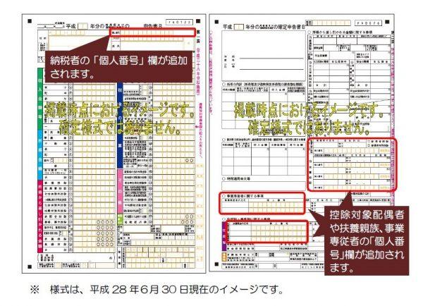 確定申告2019年(平成31年)にマイナンバー(カード)は必要?