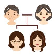 法定相続人の範囲と順位を図解で解説!相続放棄や養子・兄弟姉妹の取扱い