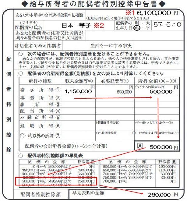 配偶者特別控除申告書、給与所得の書き方