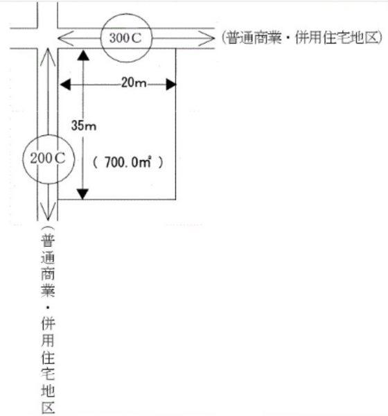 路線価の計算方法