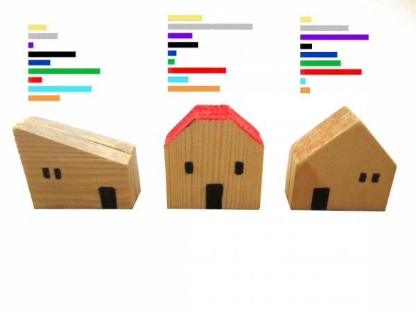 空き家で保険に加入する際の損害保険会社の条件の例