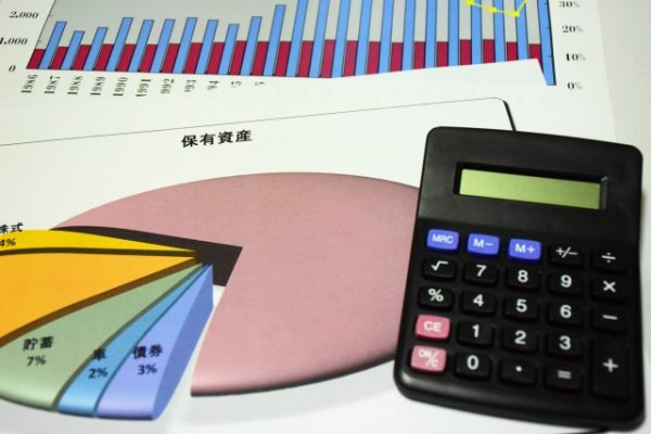 手数料が無料という意味、投資信託手数料の比較方法
